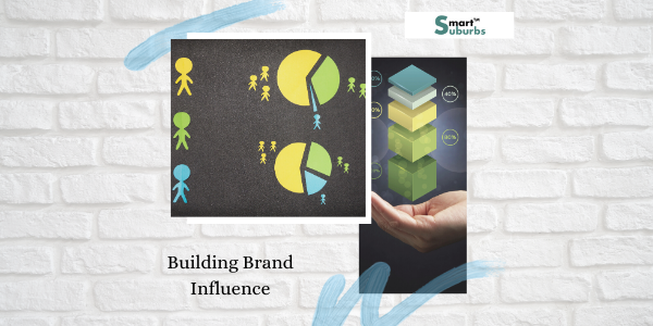 content marketing Content Marketing brand building with content curation