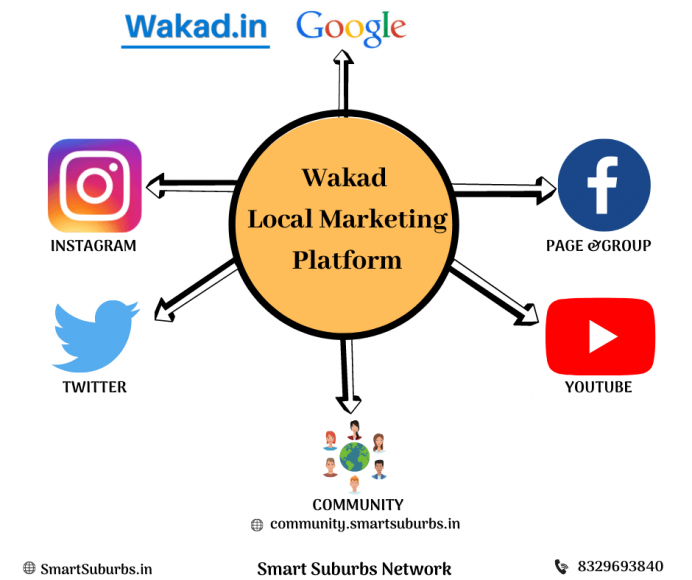 Wakad local marketing platform